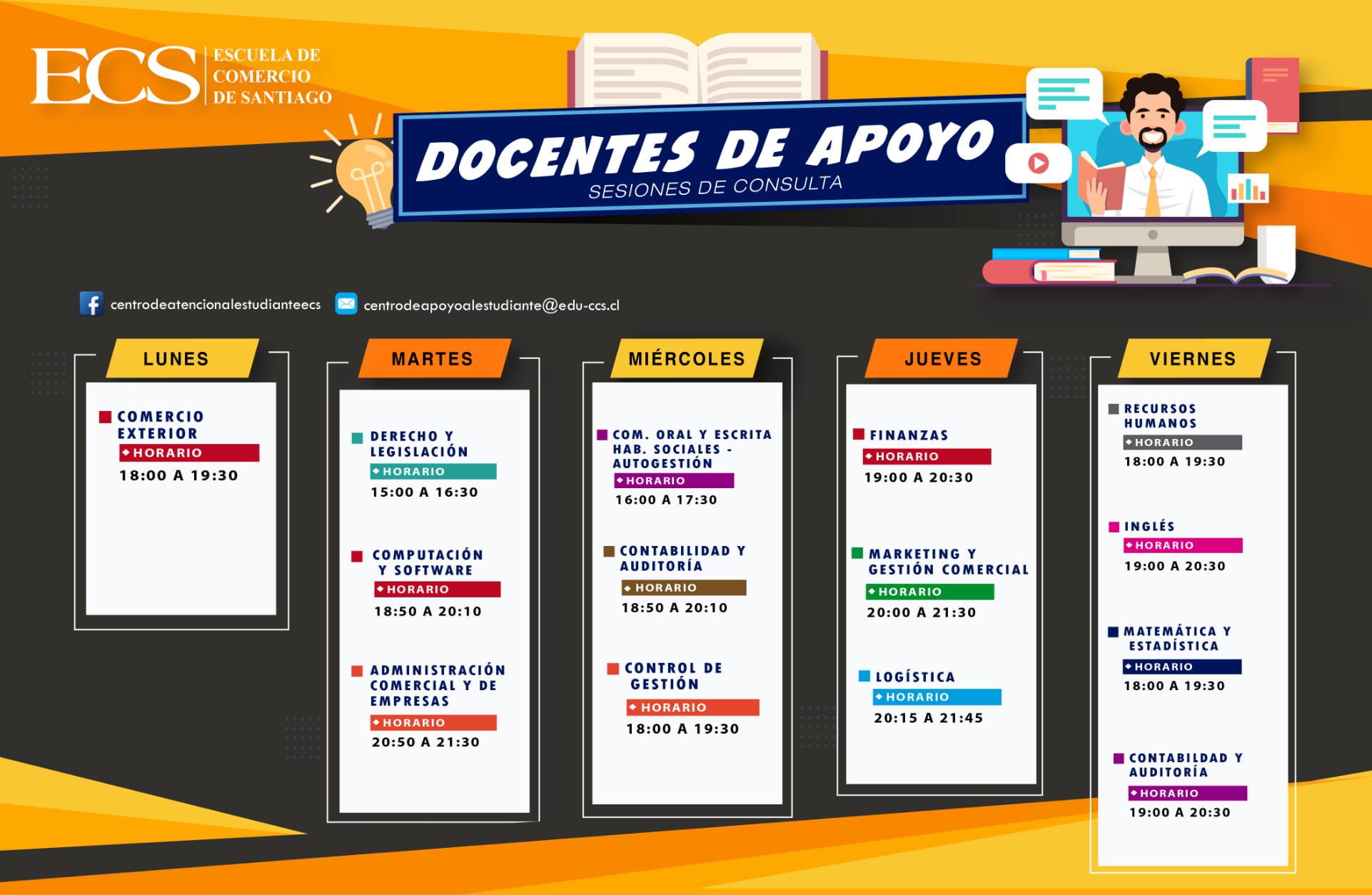 Escuela de Comercio - DOCENTES DE APOYO A LA LÍNEA CURRICULAR ECS